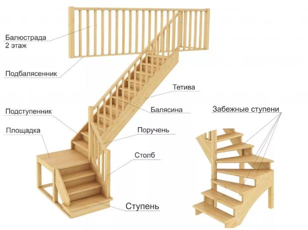 элементы лестницы для 2 этажа, фото