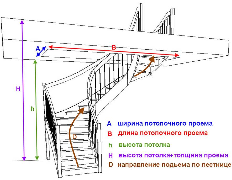 проект лестницы минск